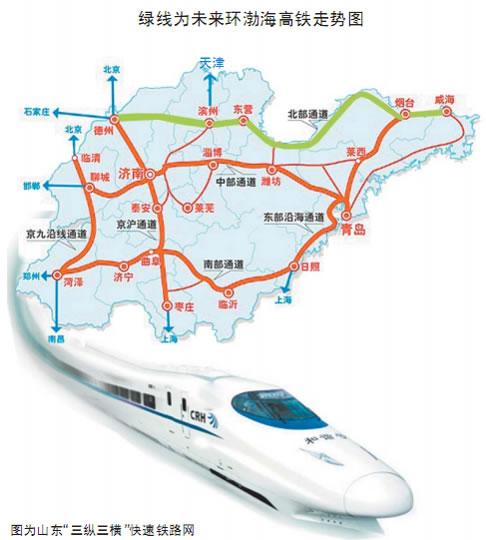 环渤海路线图(绿线部分)