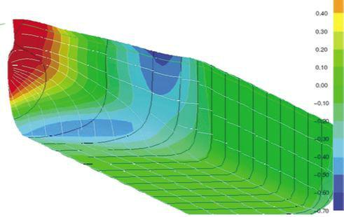 catia 3dexp 船舶设计手段再次腾飞图片